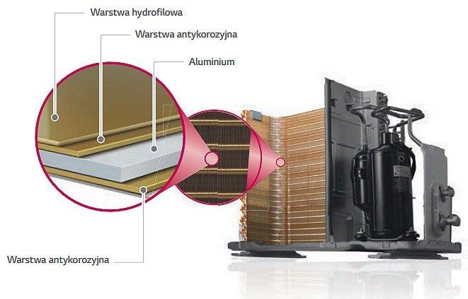 LG Standard-Inverter CL12R powłoka GoldFin
