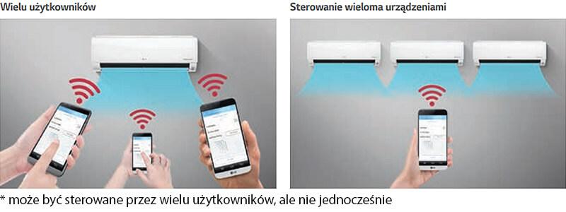 LG Standard Inverter CM24 - łączność przez Wi-Fi