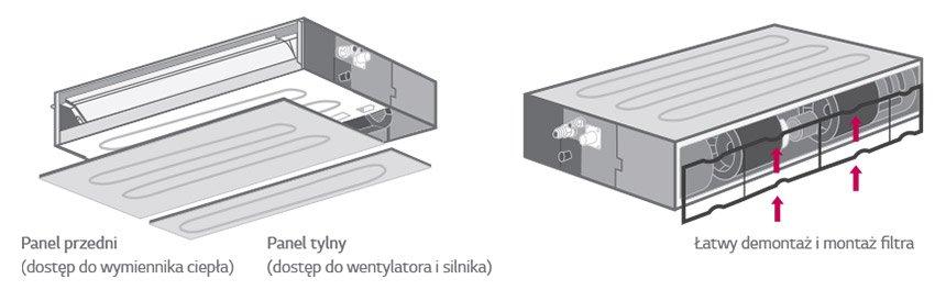 Łatwy serwis i konserwacja LG Standard-Inverter CL12R