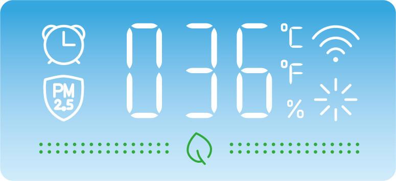 Sygnalizacja jakości powietrza w klimatyzatorze Haier