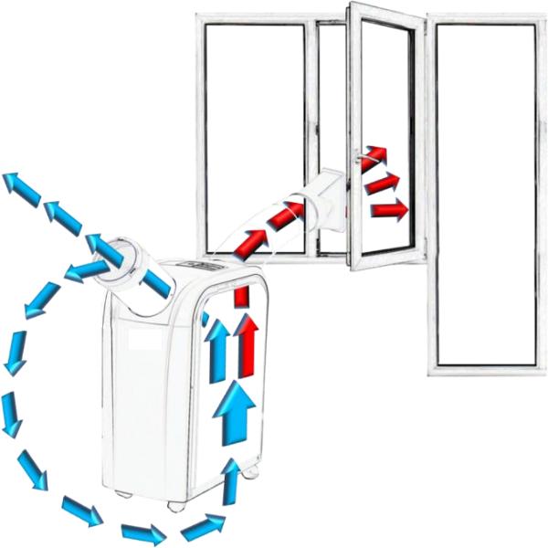 Klimatyzator przenośny podłączony wewnątrz pomieszczenia