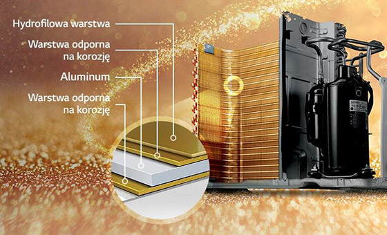 Gold Fin w LG Artcool Silver AC09SQ 2,5 kW
