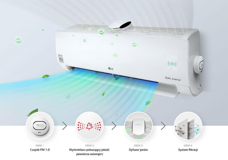 System oczyszczania powietrza w LG Dualcool