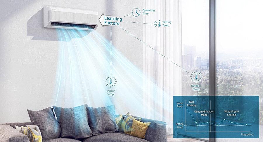 Samsung CEBU 2,5 kW AI Auto Comfort